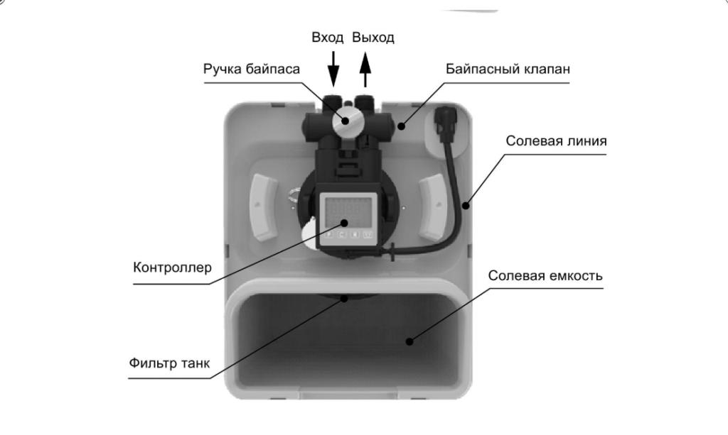 Универсальная установка Aquaphor A800 - 2